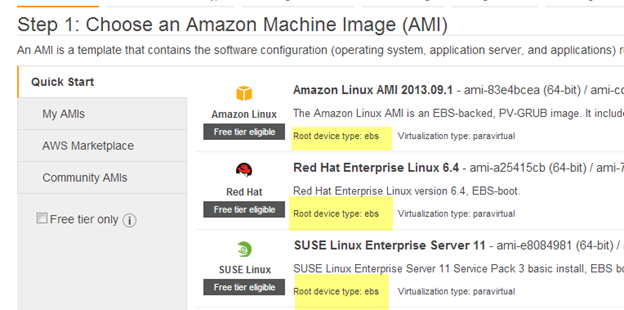 AMAZON EC2 STORAGE And INSTANCE SIZE CONSIDERATIONS