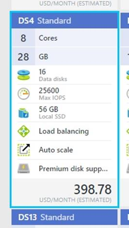 Different Highly Available SQL Server Storage Configurations in Azure